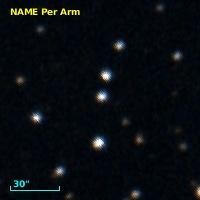NAME PER ARM